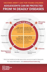 Adolescent Infographic Image
